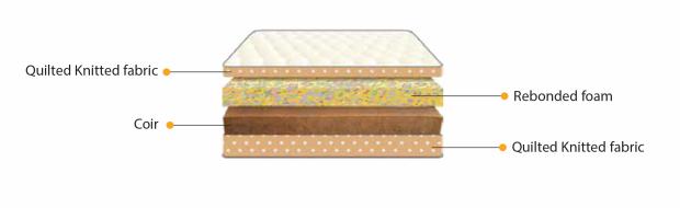 mattress-02